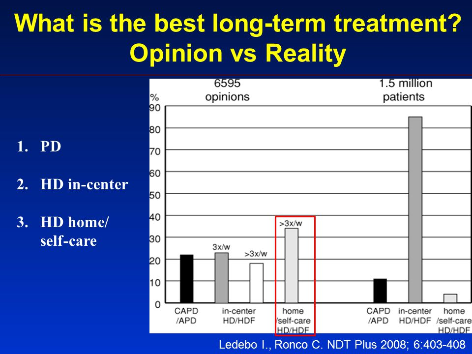 What is the best long-term treatment. Opinion vs Reality Ledebo I., Ronco C.