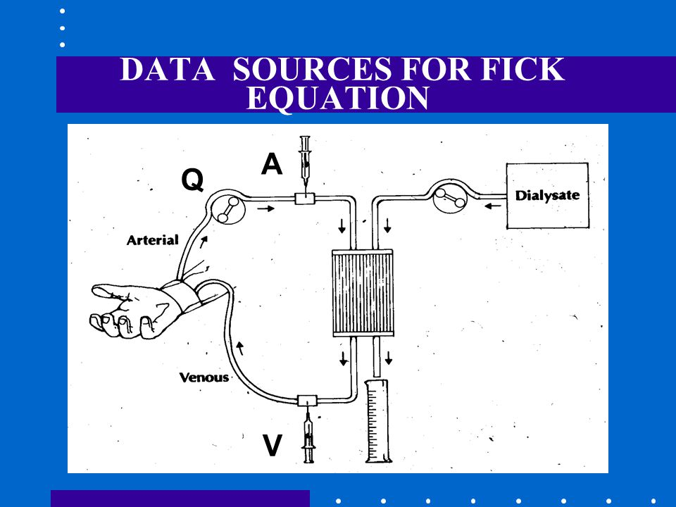 DATA SOURCES FOR FICK EQUATION A V Q