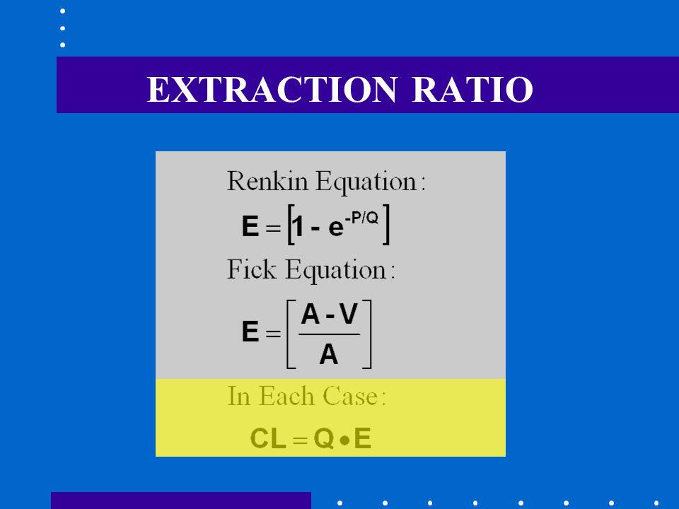 EXTRACTION RATIO