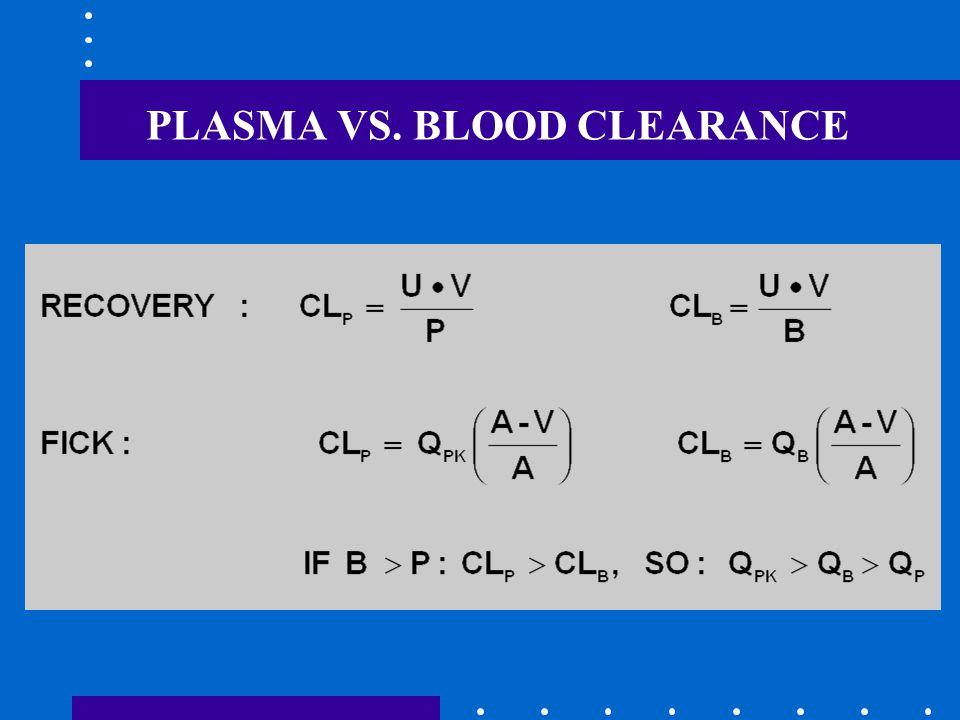 PLASMA VS. BLOOD CLEARANCE
