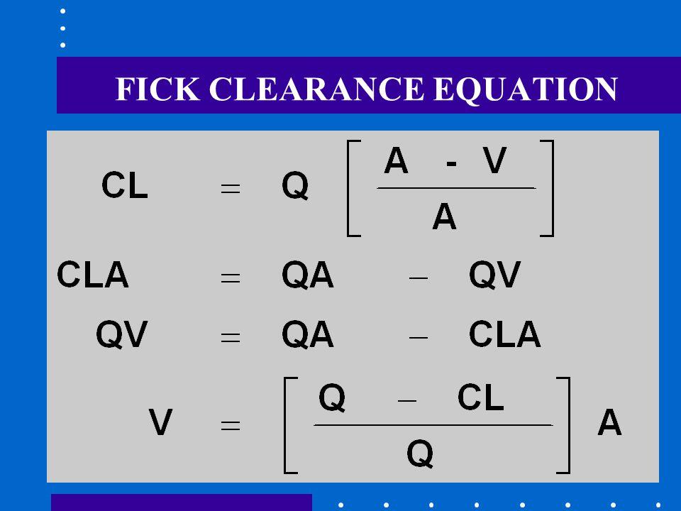 FICK CLEARANCE EQUATION