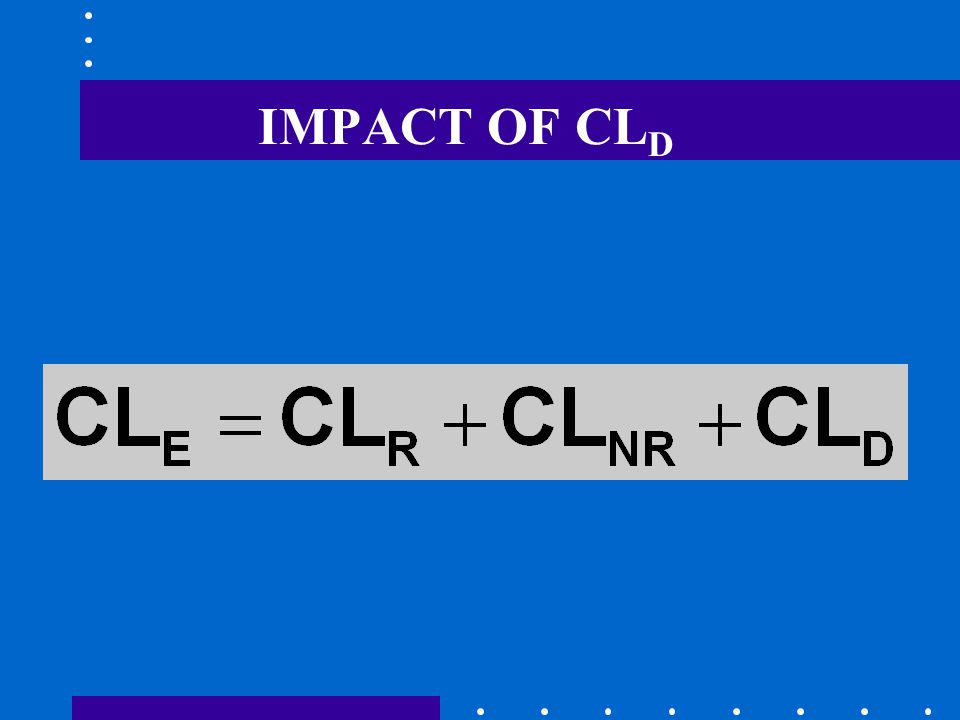 IMPACT OF CL D