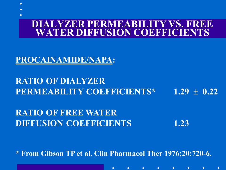 DIALYZER PERMEABILITY VS. FREE WATER DIFFUSION COEFFICIENTS * From Gibson TP et al. Clin Pharmacol Ther 1976;20:720-6. PROCAINAMIDE/NAPA: RATIO OF DIA