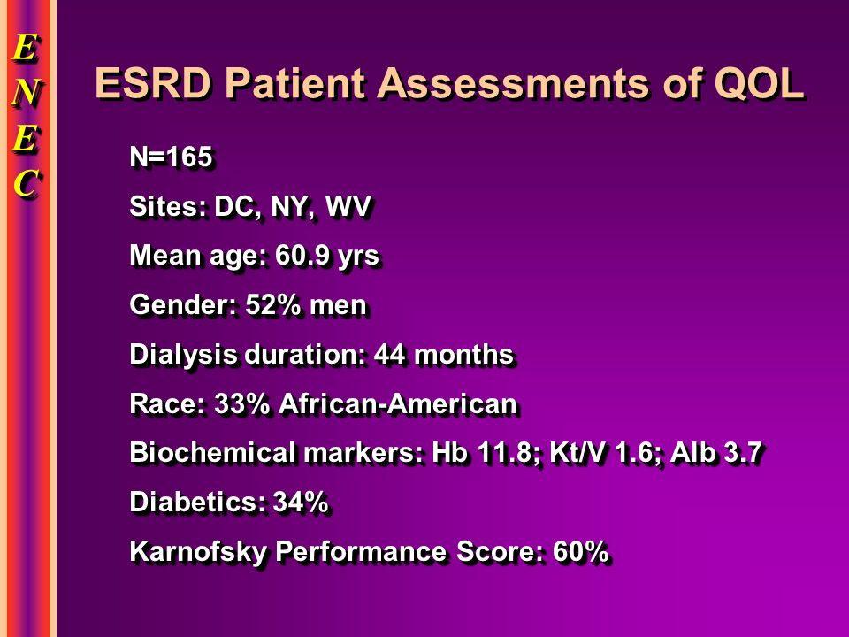 ENECENECENECENEC ENECENECENECENEC ESRD Patient Assessments of QOL N=165 Sites: DC, NY, WV Mean age: 60.9 yrs Gender: 52% men Dialysis duration: 44 months Race: 33% African-American Biochemical markers: Hb 11.8; Kt/V 1.6; Alb 3.7 Diabetics: 34% Karnofsky Performance Score: 60% N=165 Sites: DC, NY, WV Mean age: 60.9 yrs Gender: 52% men Dialysis duration: 44 months Race: 33% African-American Biochemical markers: Hb 11.8; Kt/V 1.6; Alb 3.7 Diabetics: 34% Karnofsky Performance Score: 60%