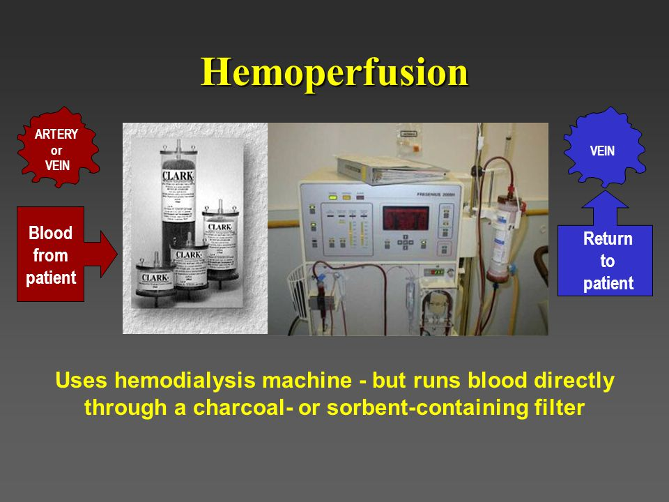 Hemoperfusion Uses hemodialysis machine - but runs blood directly through a charcoal- or sorbent-containing filter Blood from patient ARTERY or VEIN Return to patient