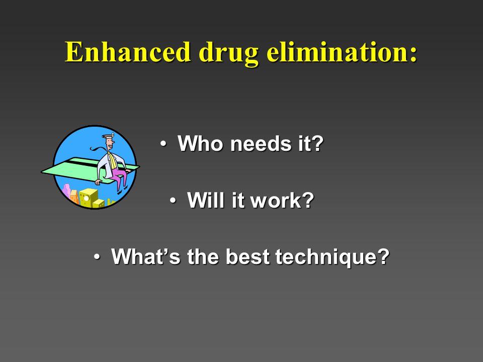 Enhanced drug elimination: Who needs it?Who needs it.