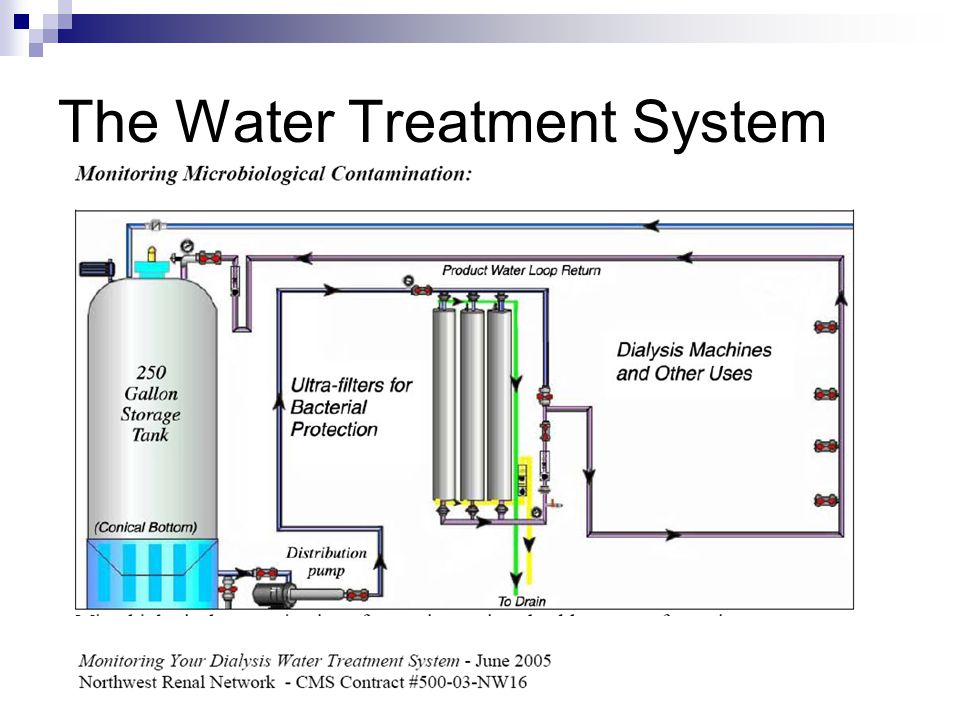 The Water Treatment System