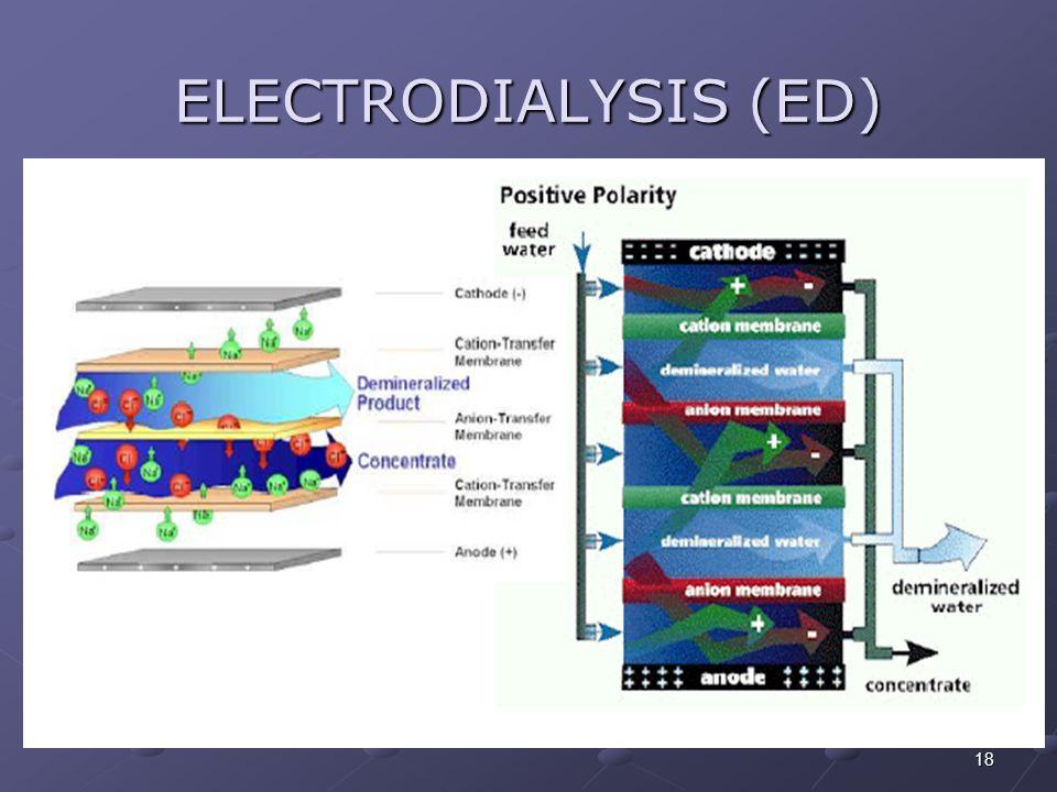 18 ELECTRODIALYSIS (ED)