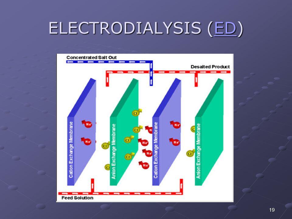 19 ELECTRODIALYSIS (ED) ED