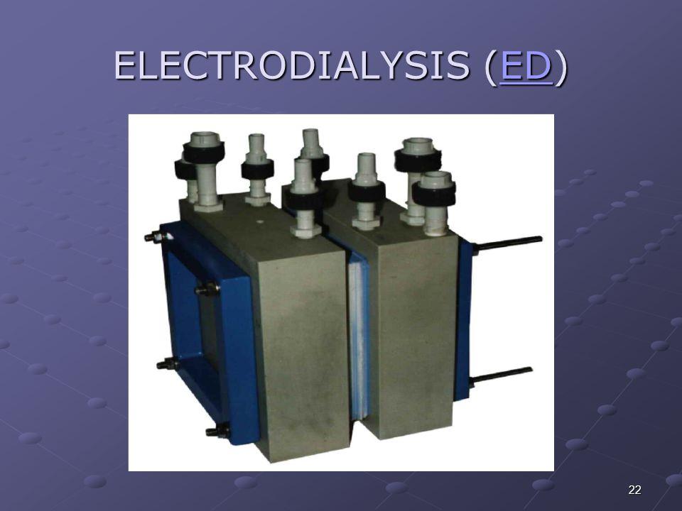 22 ELECTRODIALYSIS (ED) ED
