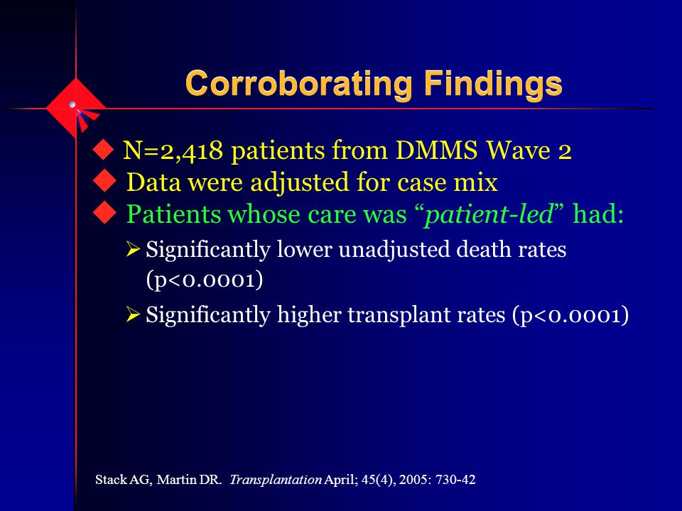 Corroborating Findings u N=2,418 patients from DMMS Wave 2 u Data were adjusted for case mix u Patients whose care was patient-led had:  Significantly lower unadjusted death rates (p<0.0001)  Significantly higher transplant rates (p<0.0001) Stack AG, Martin DR.