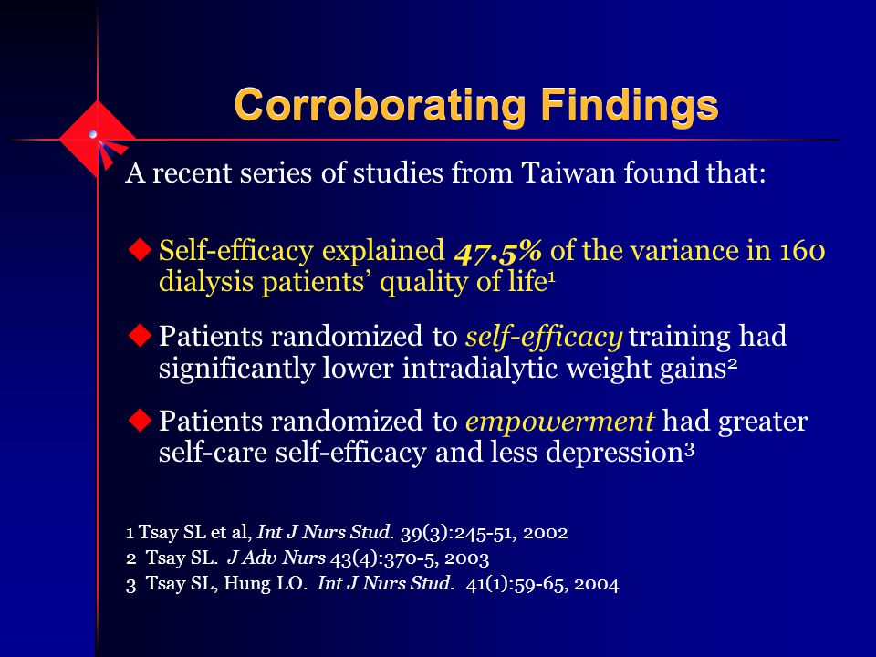 Corroborating Findings A recent series of studies from Taiwan found that: uSelf-efficacy explained 47.5% of the variance in 160 dialysis patients' quality of life 1 uPatients randomized to self-efficacy training had significantly lower intradialytic weight gains 2 uPatients randomized to empowerment had greater self-care self-efficacy and less depression 3 1 Tsay SL et al, Int J Nurs Stud.