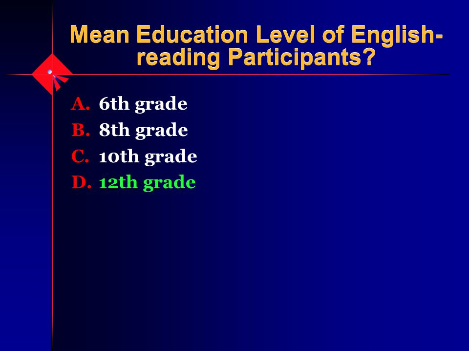 Mean Education Level of English- reading Participants.