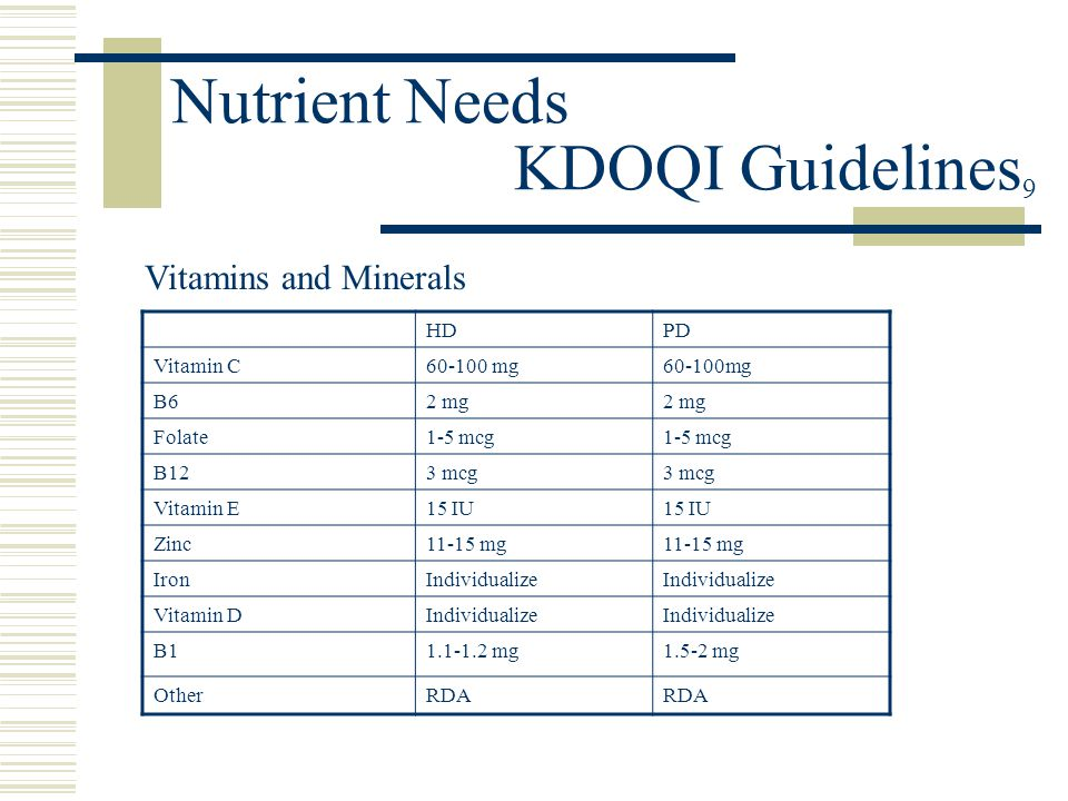 Nutrient Needs KDOQI Guidelines 9 HDPD Vitamin C60-100 mg B62 mg Folate1-5 mcg B123 mcg Vitamin E15 IU Zinc11-15 mg IronIndividualize Vitamin DIndivid