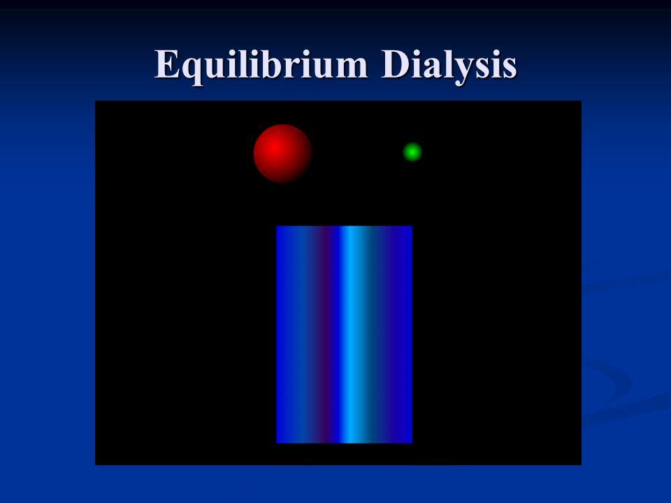 Equilibrium Dialysis