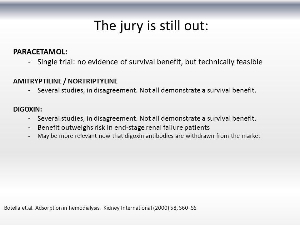 The jury is still out: Botella et.al. Adsorption in hemodialysis. Kidney International (2000) 58, S60–S6 PARACETAMOL: -Single trial: no evidence of su