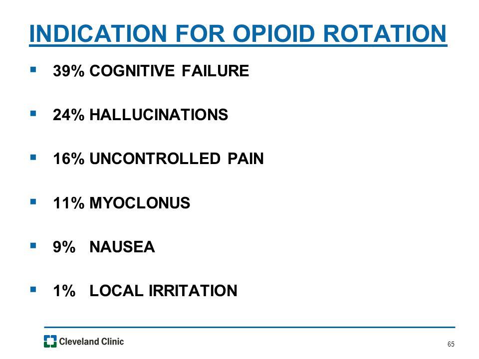 65  39% COGNITIVE FAILURE  24% HALLUCINATIONS  16% UNCONTROLLED PAIN  11% MYOCLONUS  9% NAUSEA  1% LOCAL IRRITATION INDICATION FOR OPIOID ROTATION