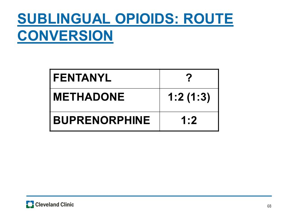 68 SUBLINGUAL OPIOIDS: ROUTE CONVERSION FENTANYL METHADONE1:2 (1:3) BUPRENORPHINE1:2