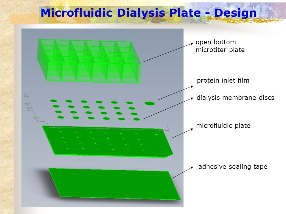 Microfluidic Dialysis Plate - Design open bottom microtiter plate protein inlet film dialysis membrane discs microfluidic plate adhesive sealing tape