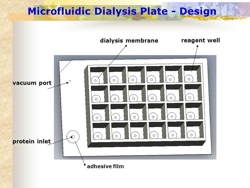 protein inlet vacuum port dialysis membrane reagent well Microfluidic Dialysis Plate - Design adhesive film