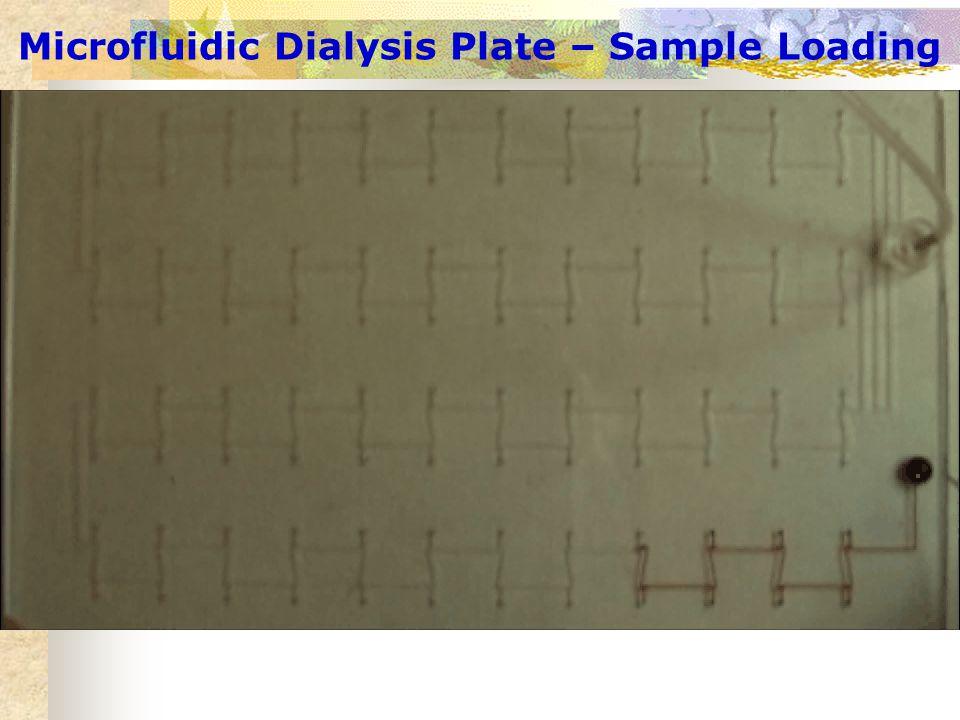 Microfluidic Dialysis Plate – Sample Loading