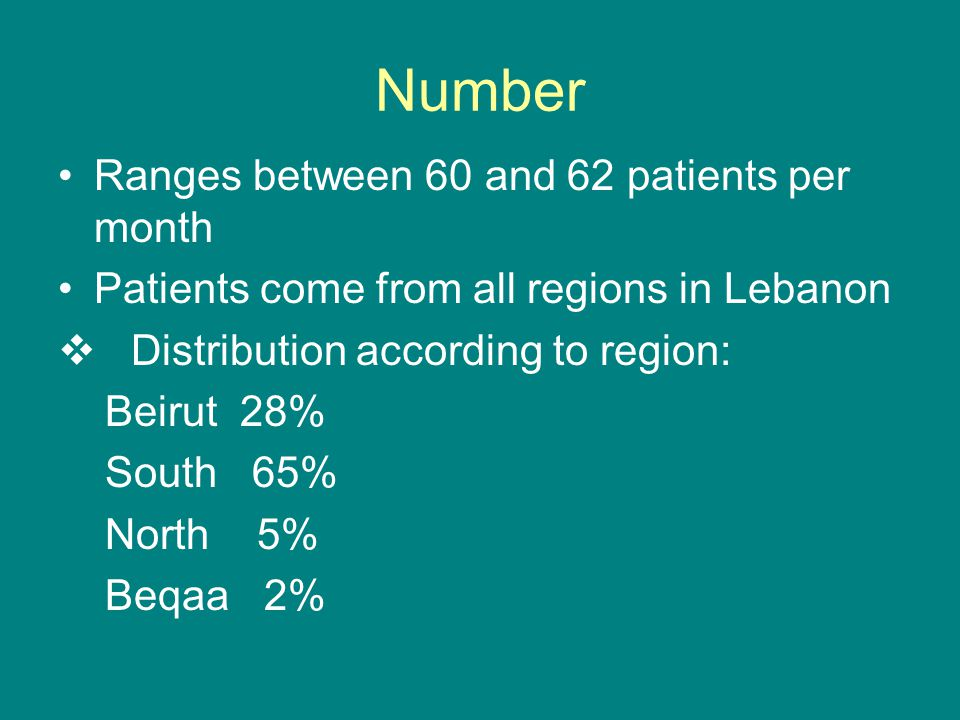 Number Ranges between 60 and 62 patients per month Patients come from all regions in Lebanon  Distribution according to region: Beirut 28% South 65% North 5% Beqaa 2%