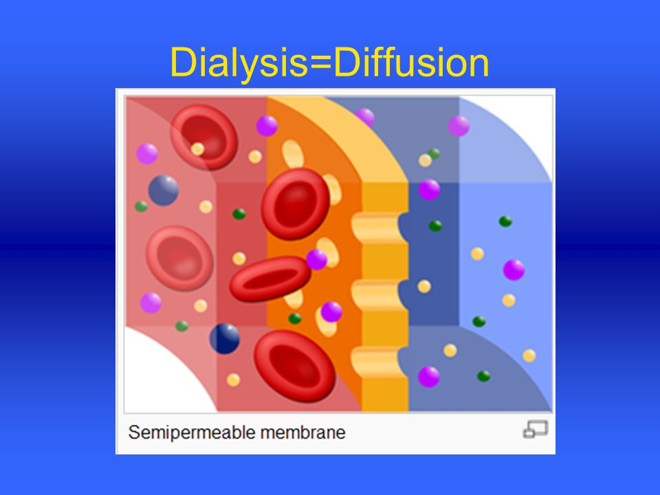Dialysis=Diffusion
