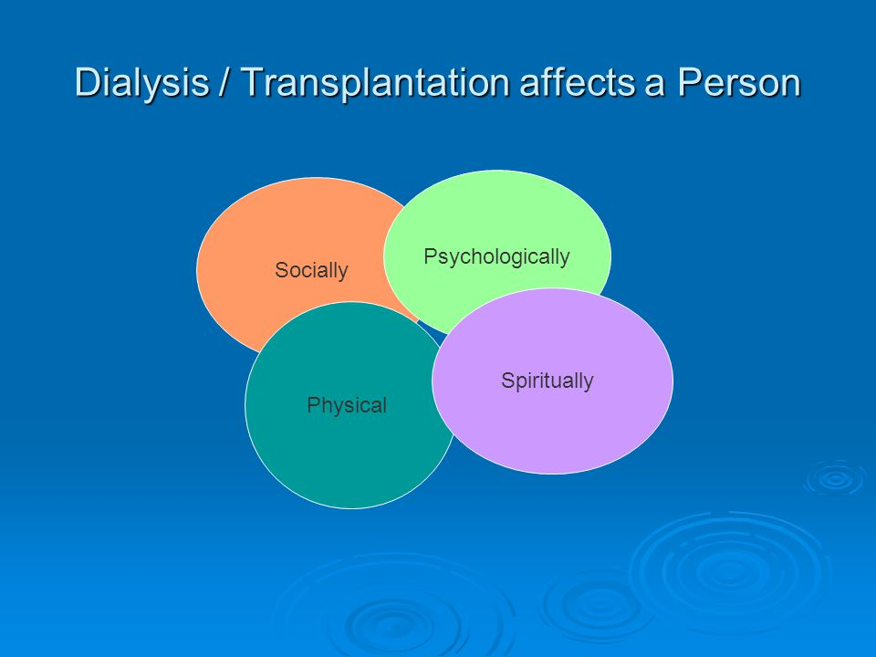 Dialysis / Transplantation affects a Person Socially Physical Psychologically Spiritually
