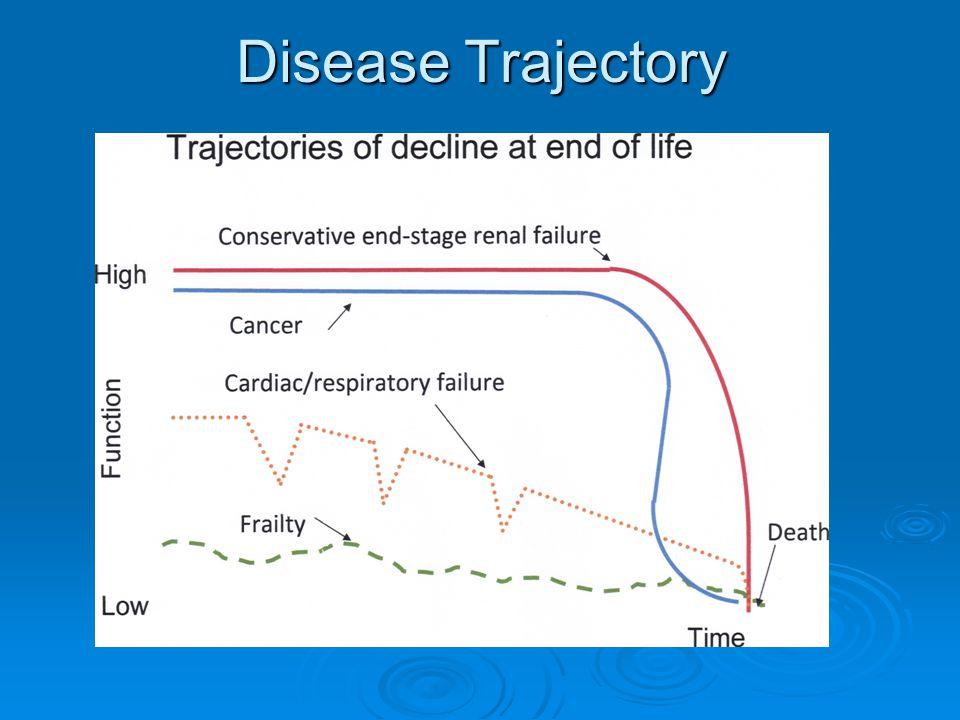 Disease Trajectory
