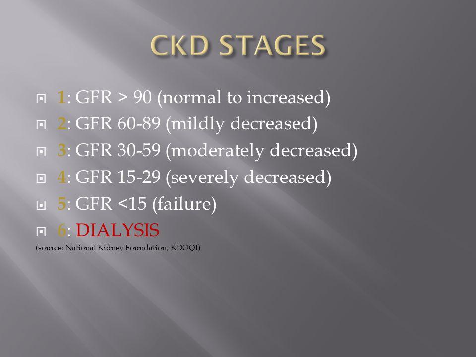  1 : GFR > 90 (normal to increased)  2 : GFR 60-89 (mildly decreased)  3 : GFR 30-59 (moderately decreased)  4 : GFR 15-29 (severely decreased) 