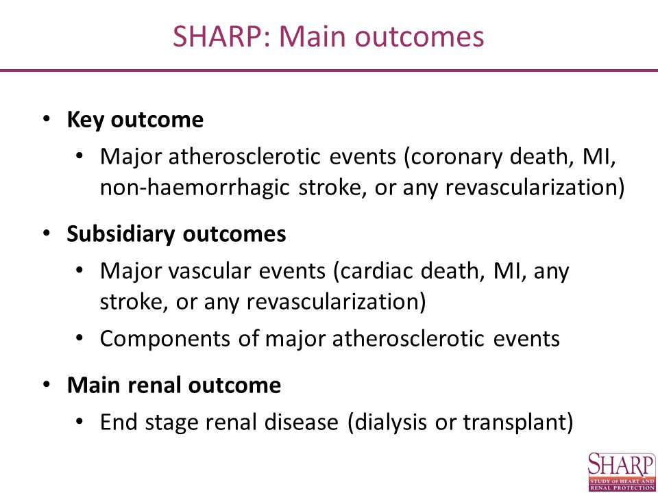SHARP: Main outcomes Key outcome Major atherosclerotic events (coronary death, MI, non-haemorrhagic stroke, or any revascularization) Subsidiary outco