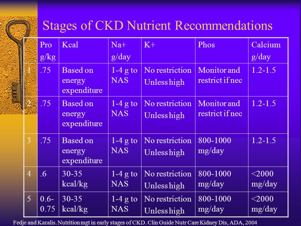 . Stages of CKD Nutrient Recommendations Pro g/kg KcalNa+ g/day K+PhosCalcium g/day 1.75Based on energy expenditure 1-4 g to NAS No restriction Unless