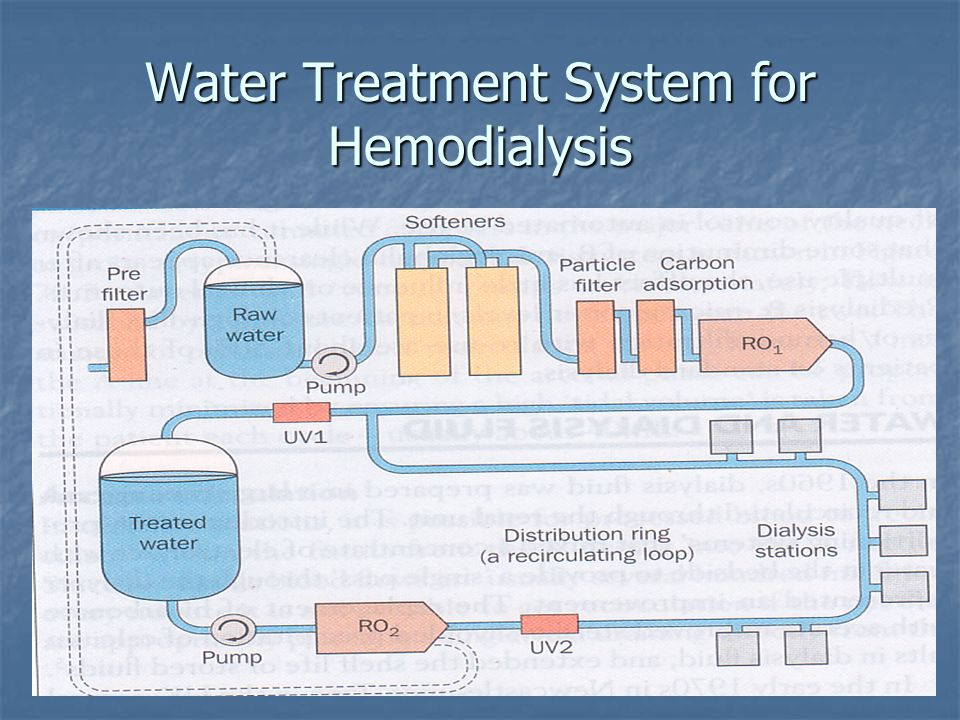 Water Treatment System for Hemodialysis