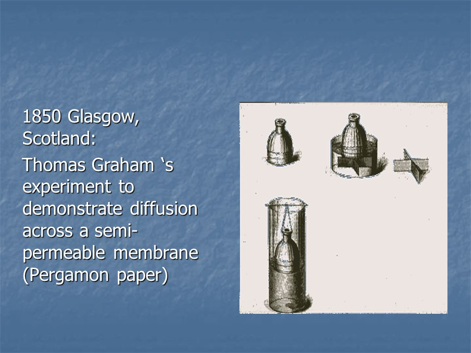 1850 Glasgow, Scotland: 1850 Glasgow, Scotland: Thomas Graham 's experiment to demonstrate diffusion across a semi- permeable membrane (Pergamon paper) Thomas Graham 's experiment to demonstrate diffusion across a semi- permeable membrane (Pergamon paper)