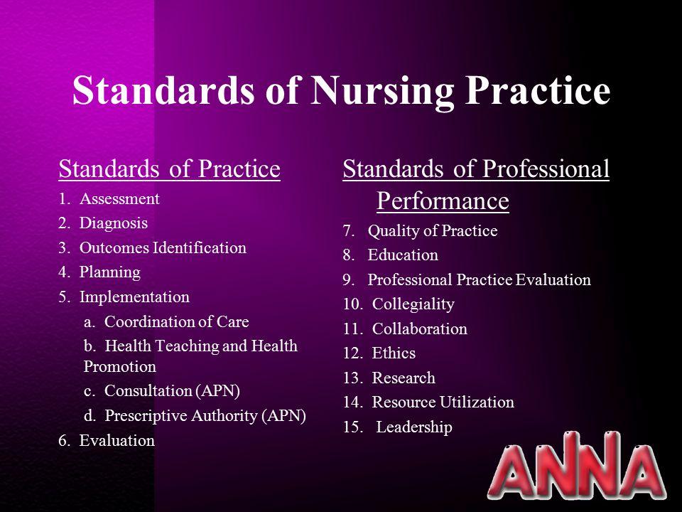 Standards of Nursing Practice Standards of Practice 1.
