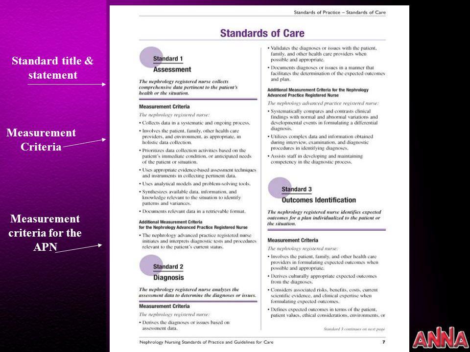 Standard title & statement Measurement Criteria Measurement criteria for the APN