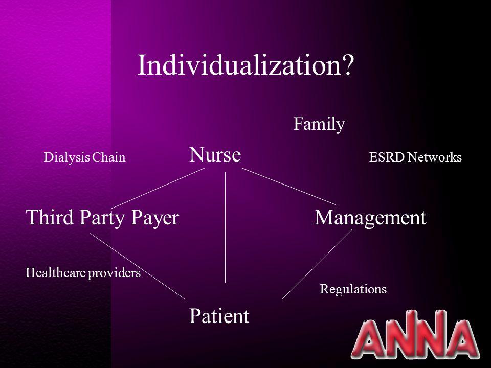Individualization.