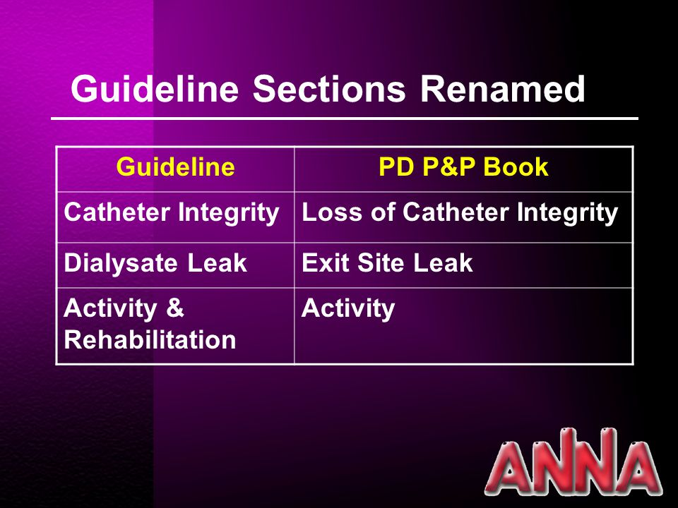 Guideline Sections Renamed GuidelinePD P&P Book Catheter IntegrityLoss of Catheter Integrity Dialysate LeakExit Site Leak Activity & Rehabilitation Activity