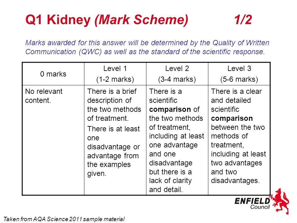 Q1 Kidney (Mark Scheme) 2/2 Examples of biology points made in the response Advantages of transplant over dialysis: no build-up of toxins/keeps blood concentration constant prevent high blood pressure don't need restricted diet/restricted fluid intake or time wasted on dialysis infection may result from dialysis with dialysis, blood may not clot properly due to anti-clotting drugs cost issues (i.e.