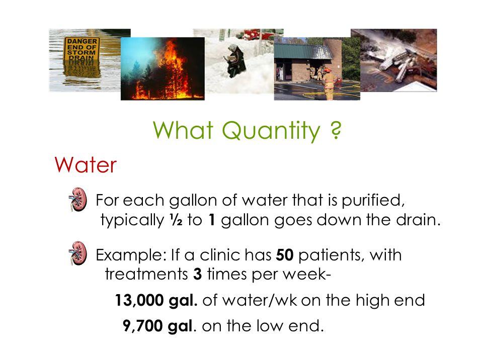What Quantity .