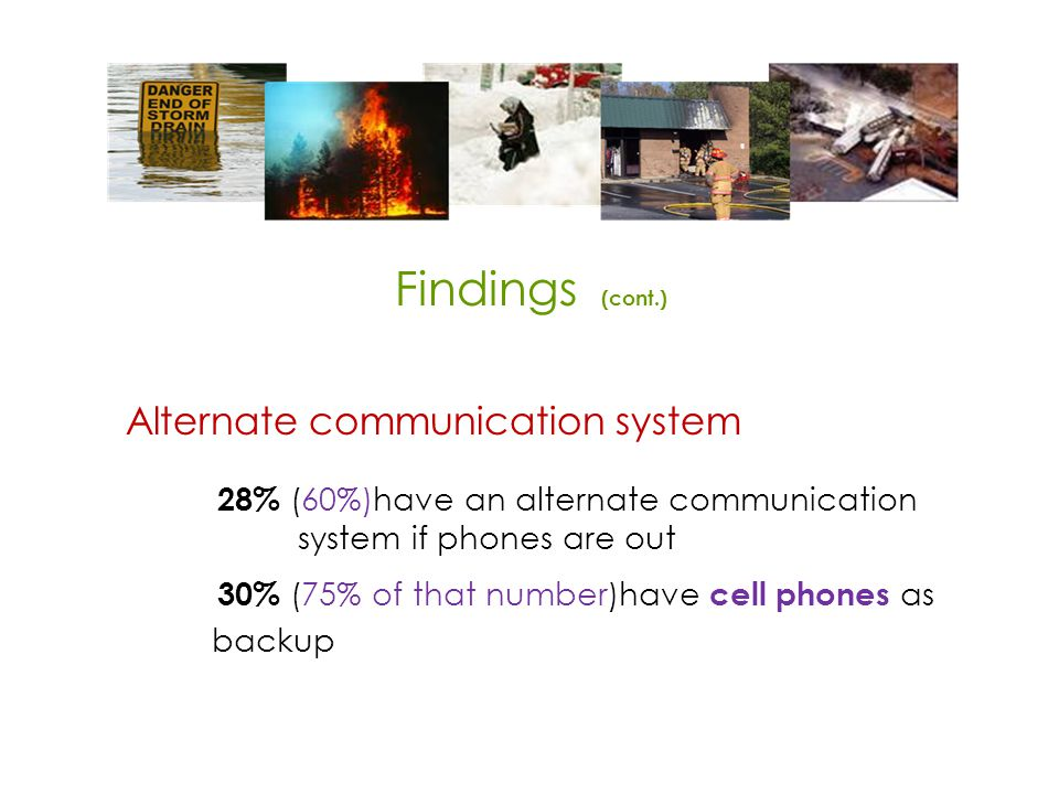 Alternate communication system 28% (60%)have an alternate communication system if phones are out 30% (75% of that number)have cell phones as backup Findings (cont.)