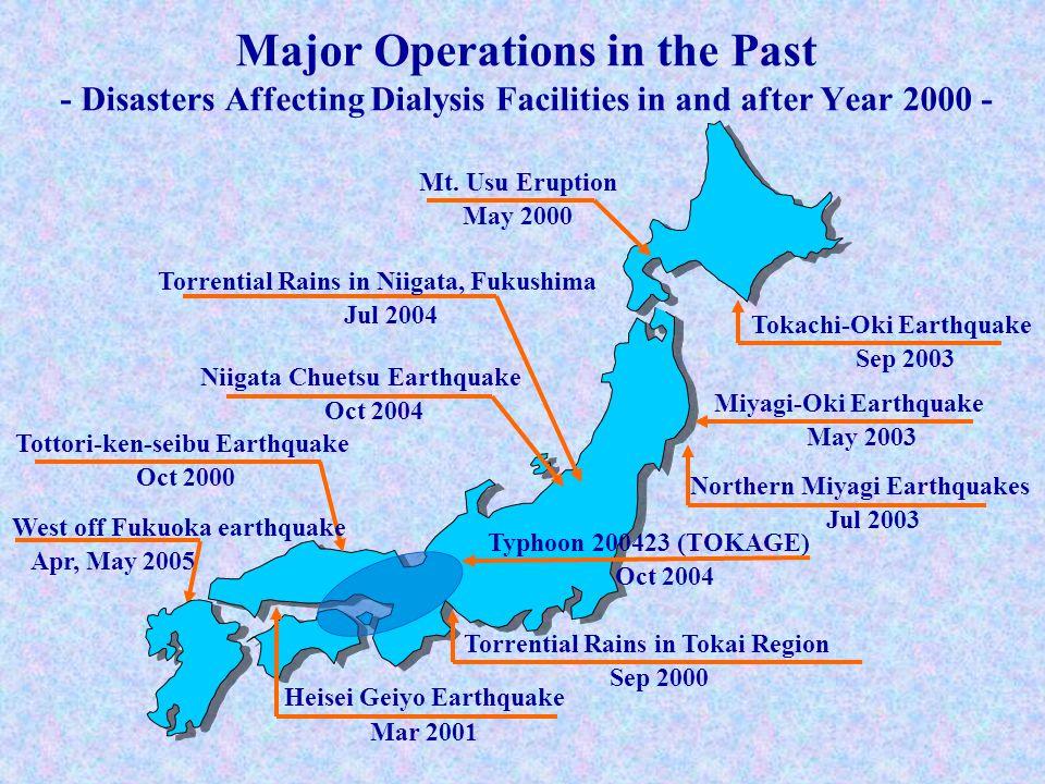 Tottori-ken-seibu Earthquake Oct 2000 Heisei Geiyo Earthquake Mar 2001 Northern Miyagi Earthquakes Jul 2003 Tokachi-Oki Earthquake Sep 2003 Torrential Rains in Niigata, Fukushima Jul 2004 West off Fukuoka earthquake Apr, May 2005 Mt.