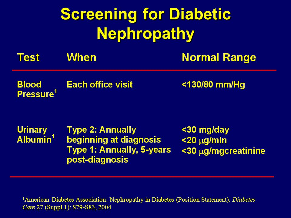 Screening for Diabetic Nephropathy 1 American Diabetes Association: Nephropathy in Diabetes (Position Statement).
