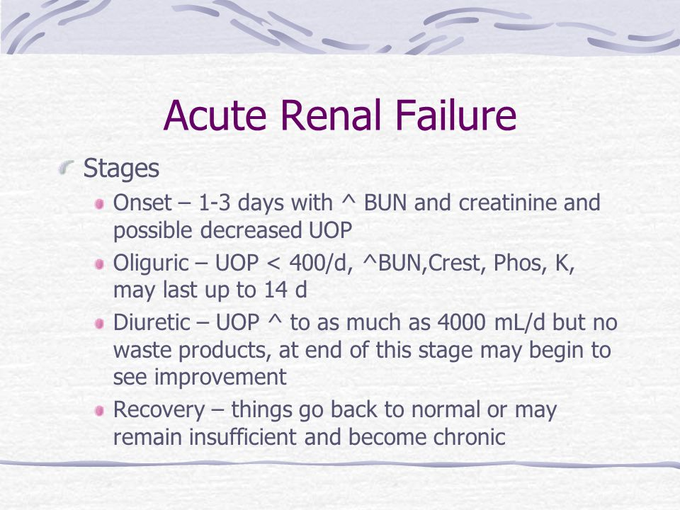Acute Renal Failure Subjective symptoms Nausea Loss of appetite Headache Lethargy Tingling in extremities