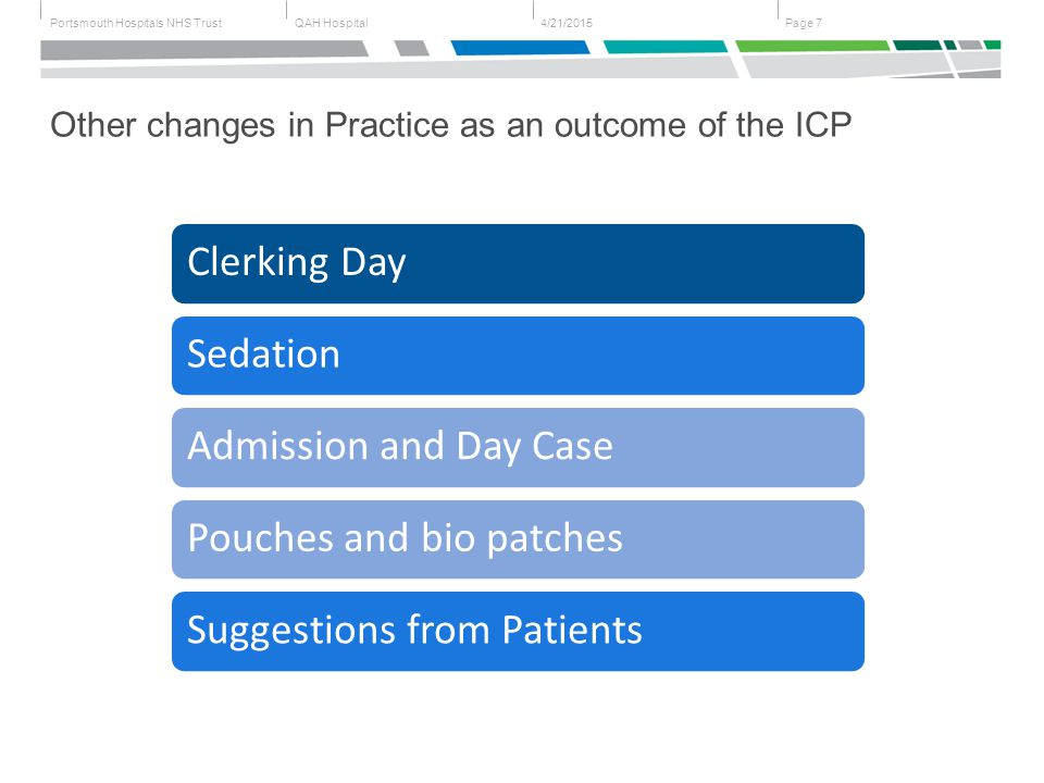 QAH HospitalPortsmouth Hospitals NHS Trust Other changes in Practice as an outcome of the ICP Page 74/21/2015 Clerking DaySedationAdmission and Day CasePouches and bio patchesSuggestions from Patients