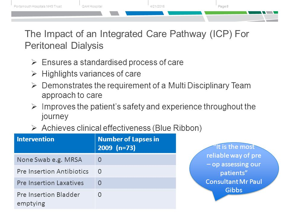 QAH HospitalPortsmouth Hospitals NHS Trust The Impact of an Integrated Care Pathway (ICP) For Peritoneal Dialysis  Ensures a standardised process of care  Highlights variances of care  Demonstrates the requirement of a Multi Disciplinary Team approach to care  Improves the patient's safety and experience throughout the journey  Achieves clinical effectiveness (Blue Ribbon) Page 84/21/2015Page 8 It is the most reliable way of pre – op assessing our patients Consultant Mr Paul Gibbs InterventionNumber of Lapses in 2009 (n=73) None Swab e.g.
