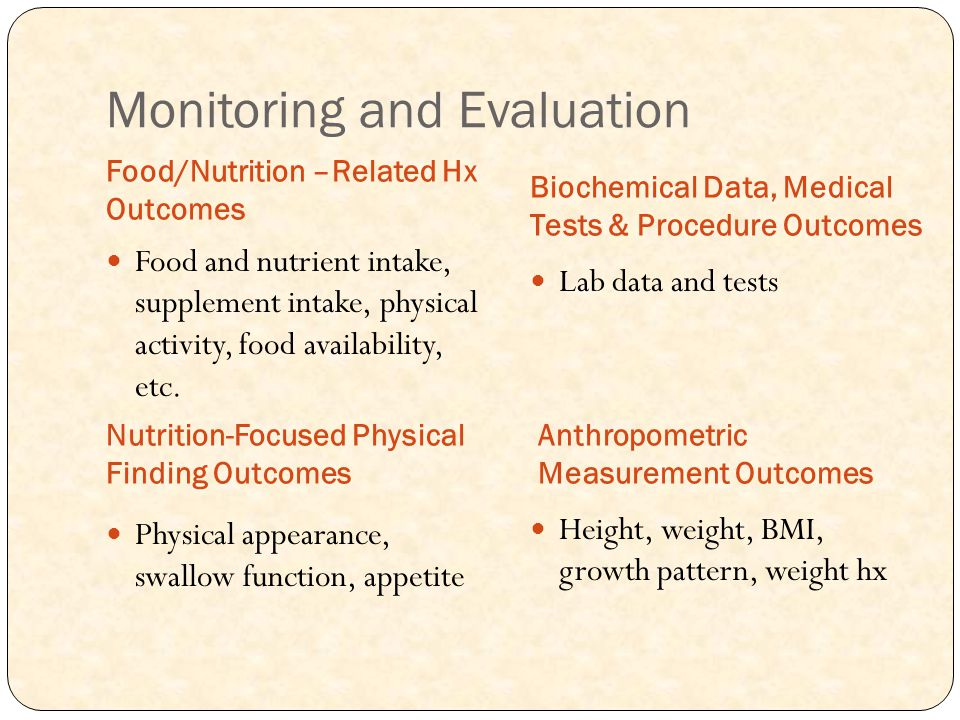 Monitoring and Evaluation Food/Nutrition –Related Hx Outcomes Biochemical Data, Medical Tests & Procedure Outcomes Food and nutrient intake, supplemen