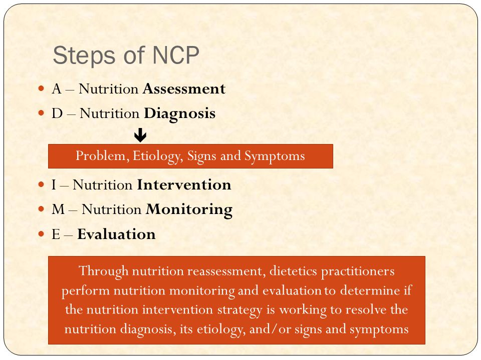 Steps of NCP A – Nutrition Assessment D – Nutrition Diagnosis  I – Nutrition Intervention M – Nutrition Monitoring E – Evaluation Problem, Etiology, Signs and Symptoms Through nutrition reassessment, dietetics practitioners perform nutrition monitoring and evaluation to determine if the nutrition intervention strategy is working to resolve the nutrition diagnosis, its etiology, and/or signs and symptoms