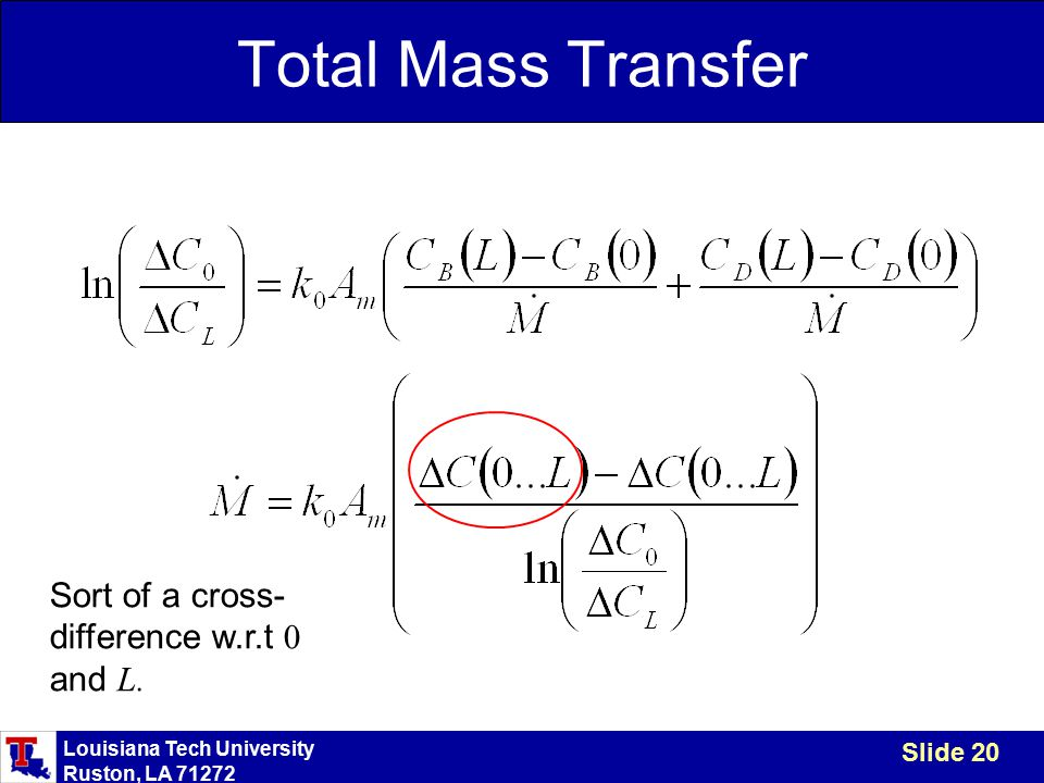 Louisiana Tech University Ruston, LA 71272 Slide 20 Total Mass Transfer Sort of a cross- difference w.r.t 0 and L.