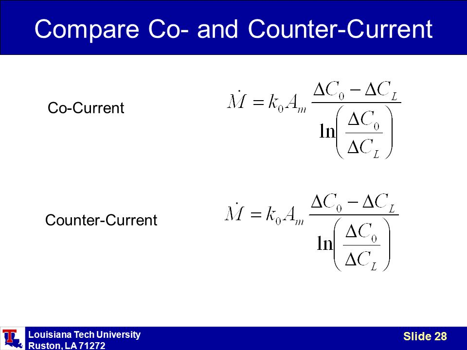 Louisiana Tech University Ruston, LA 71272 Slide 28 Compare Co- and Counter-Current Co-Current Counter-Current